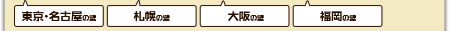 モンスターハンターフェスタ'15 「モンハン部の壁」紹介!