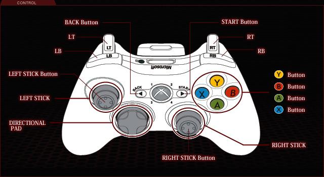X Mouse Button Control инструкция