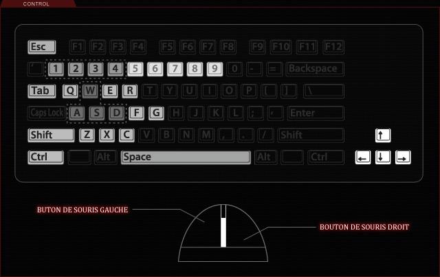 Manual De Gamecube En Espaol