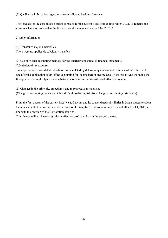 CAPCOM | Financial Results